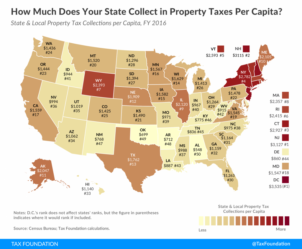 Property Taxes in the US ranked